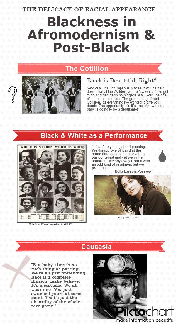 racial identity essay