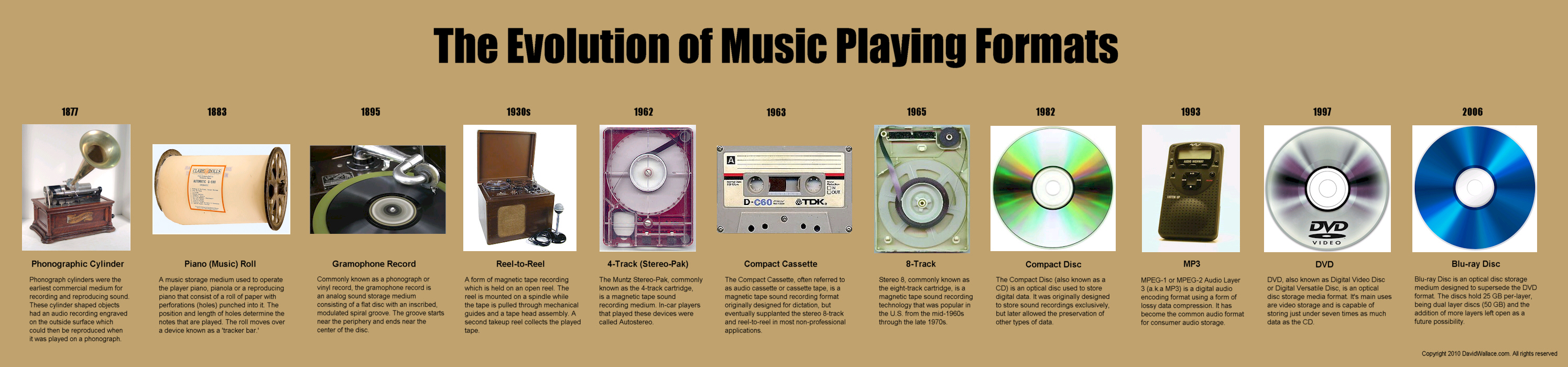 history of the music industry disruption media essay This blog looks at the history of the music industry, where the business of music started, how the three main parts of the industry evolved, and how we have got to the industry we know.